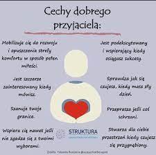 "Gabinet Psychologiczny ""Równowaga"" Aneta Topa - Photos | Facebook"